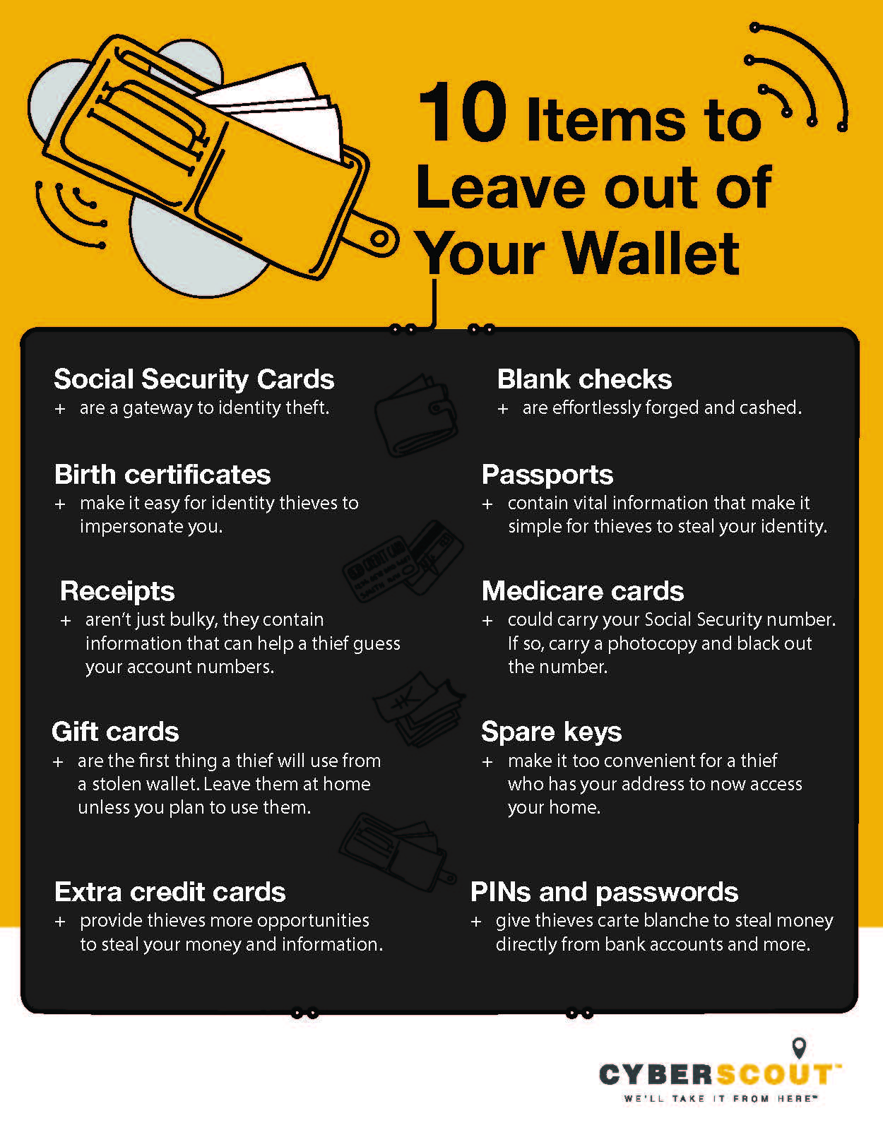 Infographic: 10 items to leave out of your wallet | Tips
