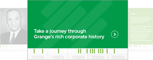 Link to Interactive Grange Corporate Timeline with caption reading: Take a journey through Grange's rich corporate history
