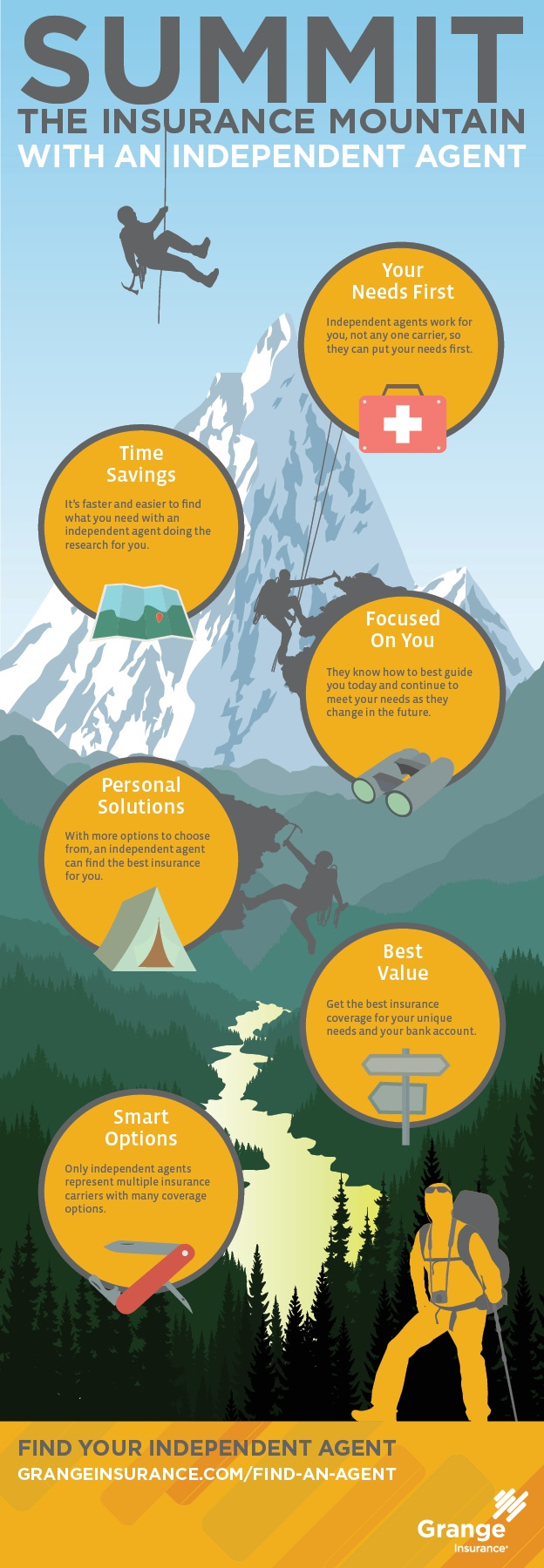 Summit the insurance mountain with an independent agent