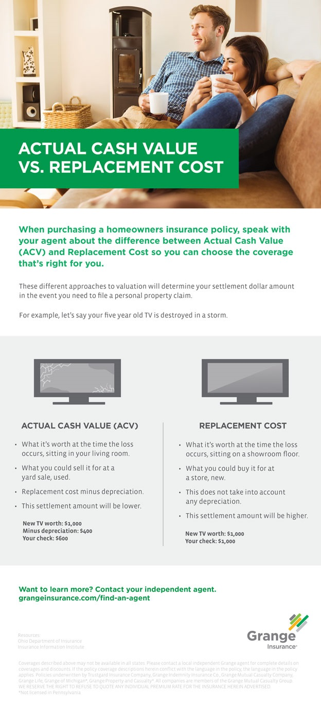 infographic describes actual cash value and replacement cost in a home insurance policy